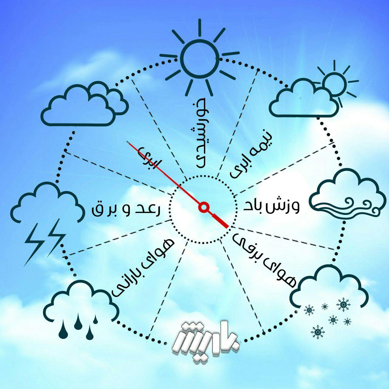تداوم ناپایداری هوا در آذربایجانغربی
