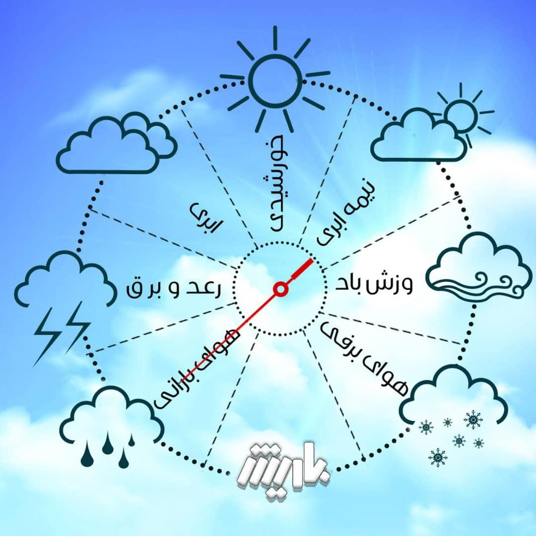 هوای آذربایجانغربی بارانی میشود
