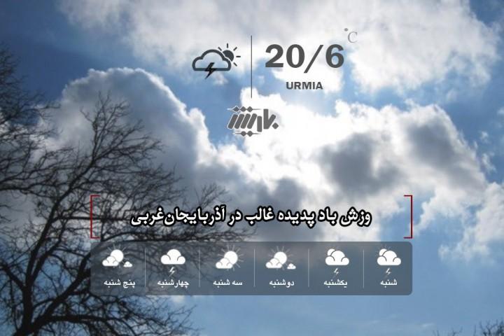 وزش باد پدیده غالب در آذربایجانغربی