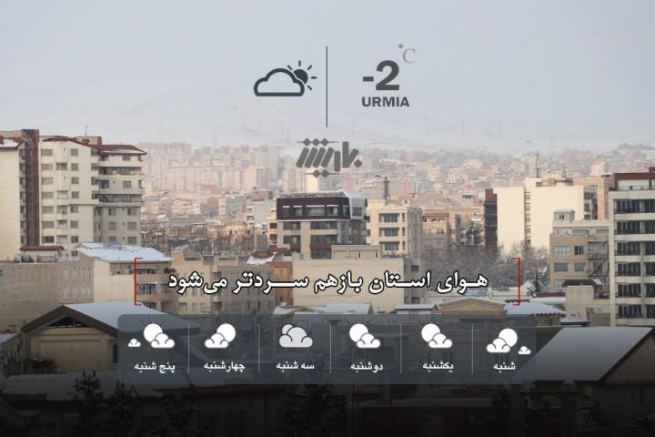 هوای استان بازهم سردتر میشود