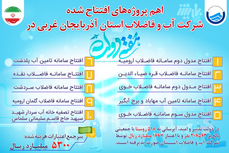 اهم پروژههای افتتاح شده شرکت آب و فاضلاب استان آذربایجانغربی در هفته دولت 99