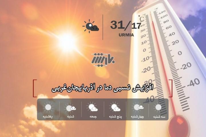 افزایش نسبی دما در آذربایجانغربی